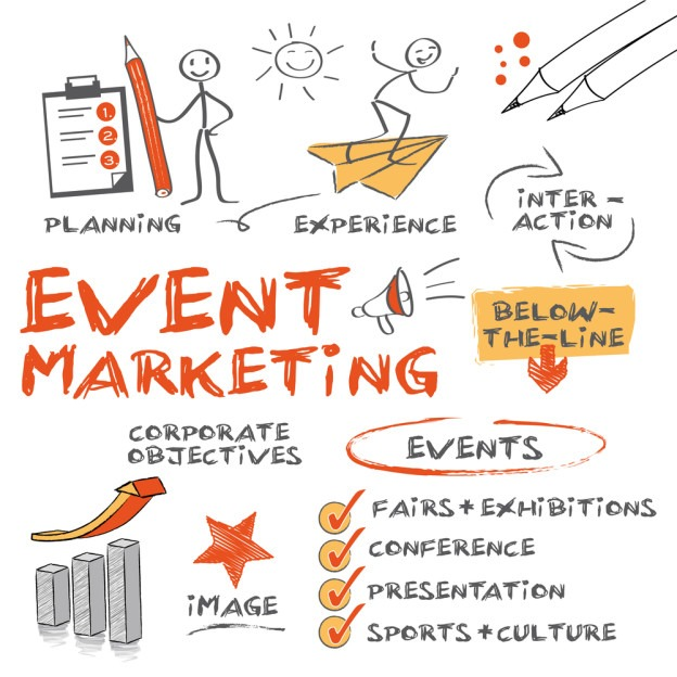 Event marketing plan opstellen keyzer events